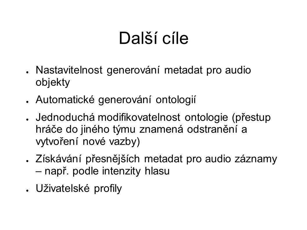 Další cíle ● Nastavitelnost generování metadat pro audio objekty ● Automatické generování ontologií ● Jednoduchá modifikovatelnost ontologie (přestup
