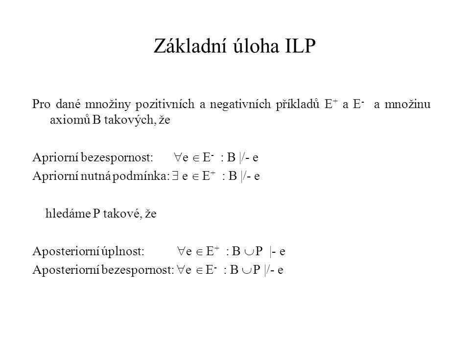 Induktivní logické programování(3) P (výsledek učení) i B (doménová znalost) se skládají z logických formulí A :-A 1, …,A n, kde A,A i jsou literály,