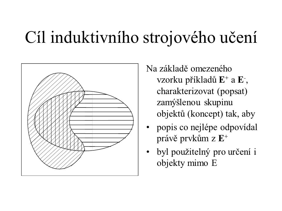 Cíl induktivního strojového učení Na základě omezeného vzorku příkladů E + a E -, charakterizovat (popsat) zamýšlenou skupinu objektů (koncept) tak, aby popis co nejlépe odpovídal právě prvkům z E + byl použitelný pro určení i objekty mimo E