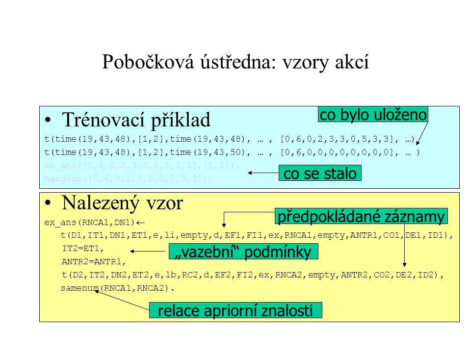 Bioinformatika - karcinogenicita 230 aromatických a heteroaromatických dusíkatých sloučenin 188 sloučenin (lze je dobře klasifikovat regresí v rámci a
