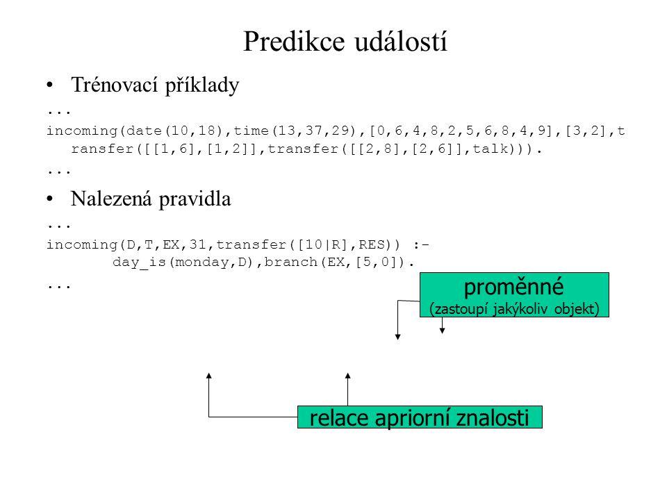 Pobočková ústředna: vzory akcí Trénovací příklad t(time(19,43,48),[1,2],time(19,43,48), …, [0,6,0,2,3,3,0,5,3,3], …) t(time(19,43,48),[1,2],time(19,43