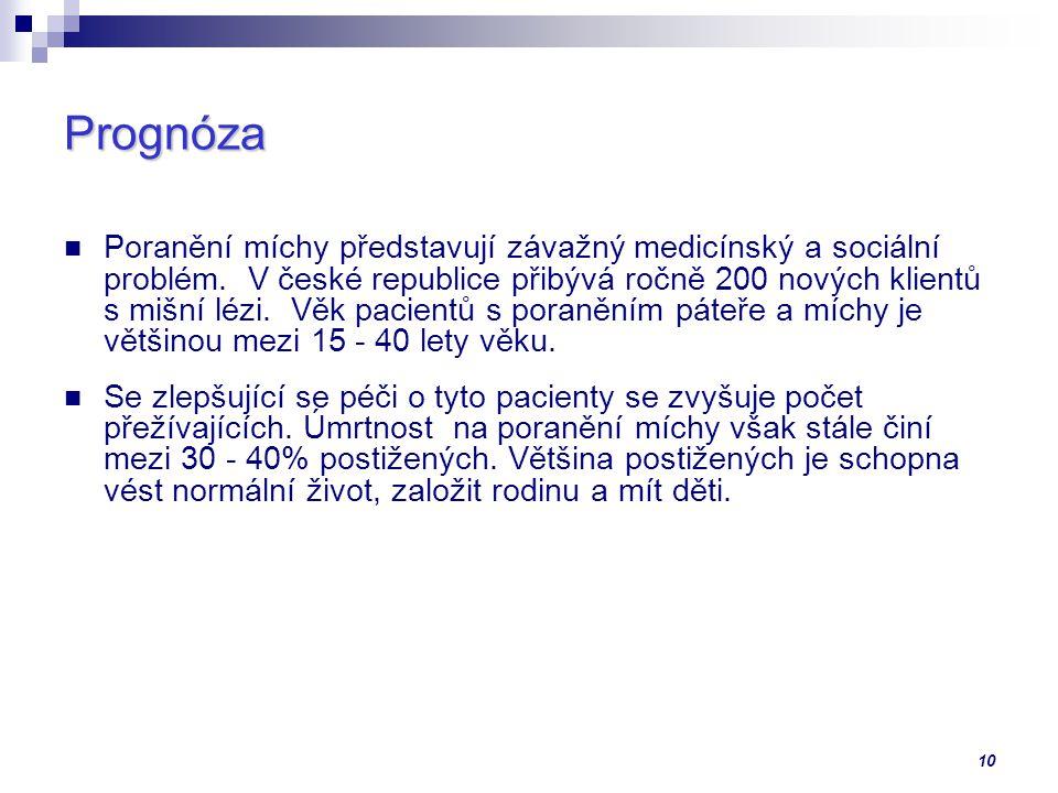 10 Prognóza Poranění míchy představují závažný medicínský a sociální problém. V české republice přibývá ročně 200 nových klientů s mišní lézi. Věk pac