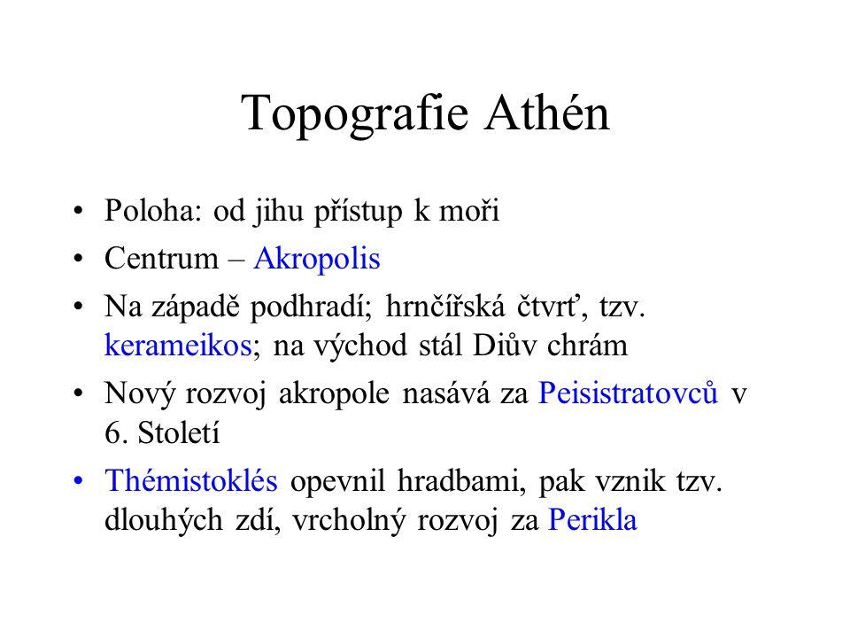 Topografie Athén Poloha: od jihu přístup k moři Centrum – Akropolis Na západě podhradí; hrnčířská čtvrť, tzv.
