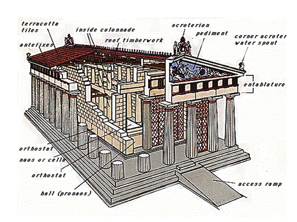Architektonické památky archaického období Artemidin chrám v Efesu Héřina a Diova svatyně v Olympii Chrám v Aigíně Také na jihu itálie (Paesto) a na Sicílii (Agrigentum)