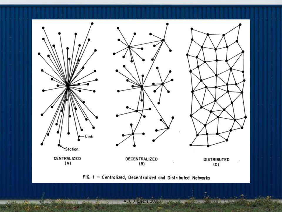 Zplošťuje internet hierarchie.