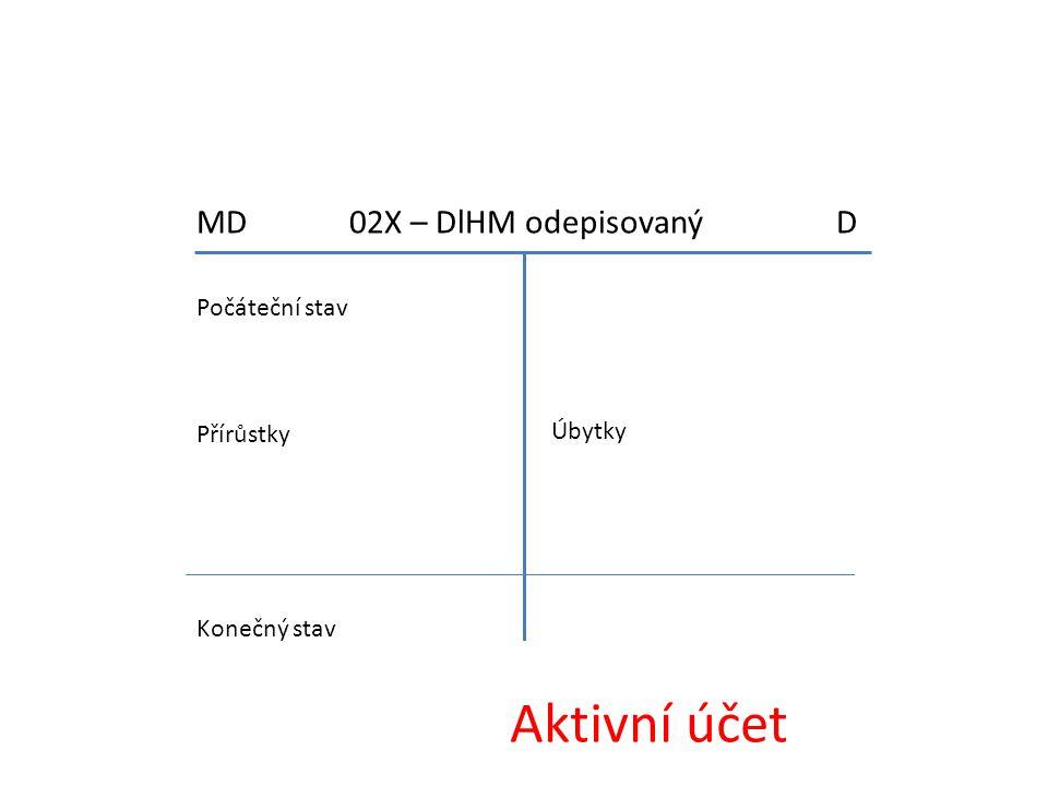MD 02X – DlHM odepisovaný D Počáteční stav Přírůstky Úbytky Konečný stav Aktivní účet
