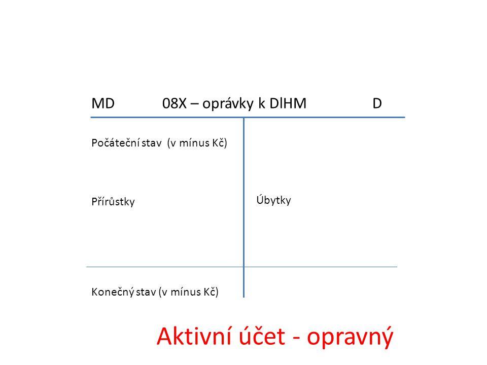 MD 08X – oprávky k DlHM D Počáteční stav (v mínus Kč) Přírůstky Úbytky Konečný stav (v mínus Kč) Aktivní účet - opravný