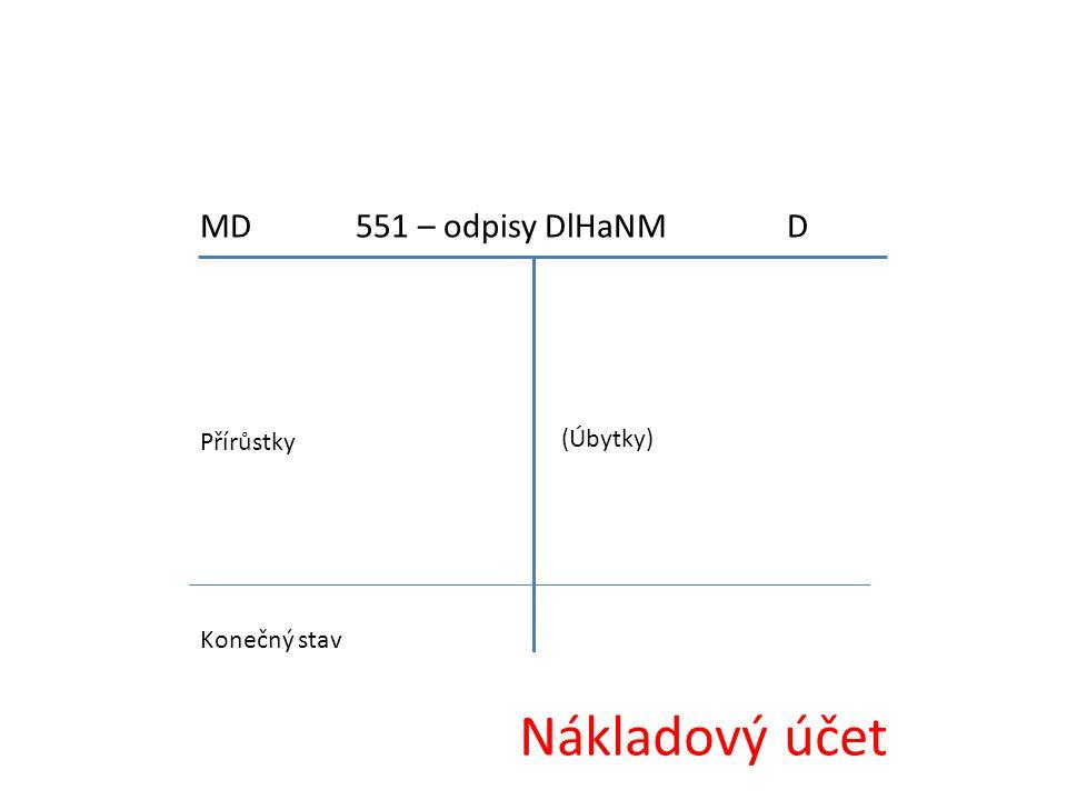 MD 551 – odpisy DlHaNM D Přírůstky (Úbytky) Konečný stav Nákladový účet