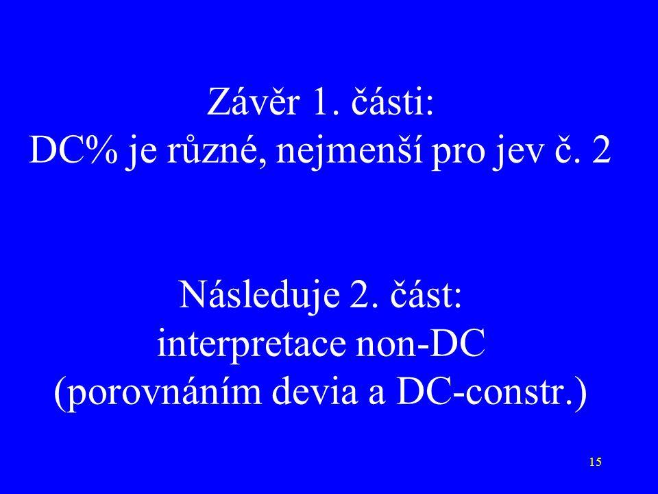 15 Závěr 1. části: DC% je různé, nejmenší pro jev č.