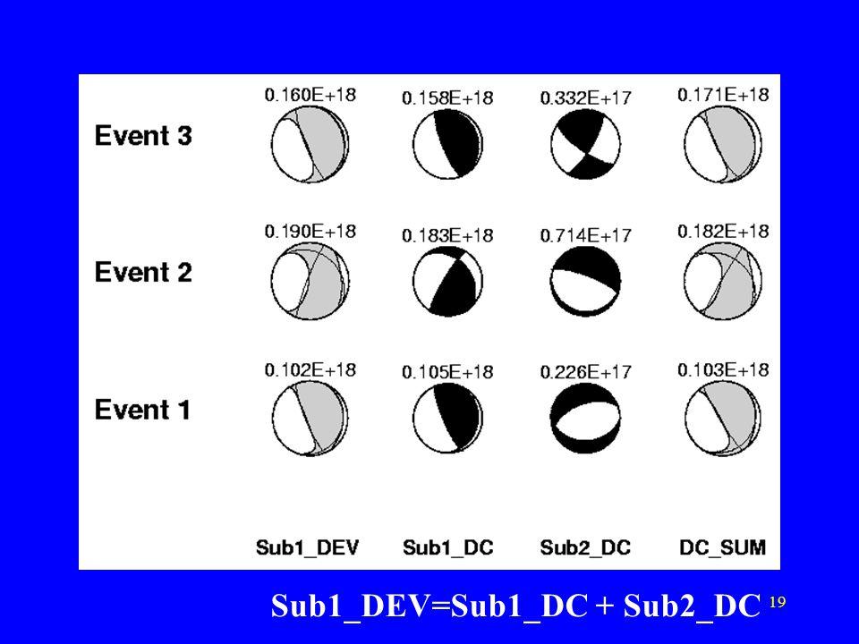 19 Sub1_DEV=Sub1_DC + Sub2_DC
