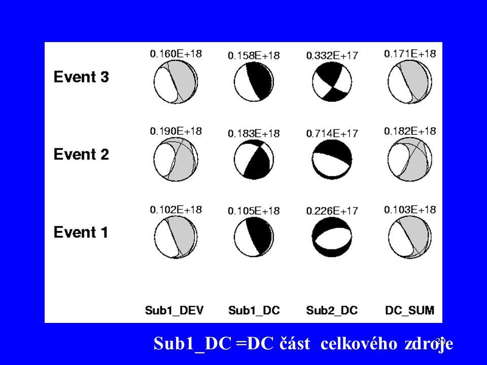 20 Sub1_DC =DC část celkového zdroje