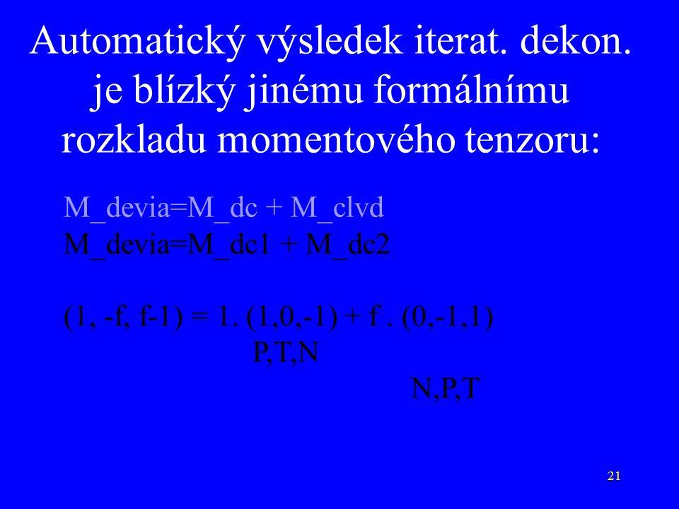 21 Automatický výsledek iterat.dekon.