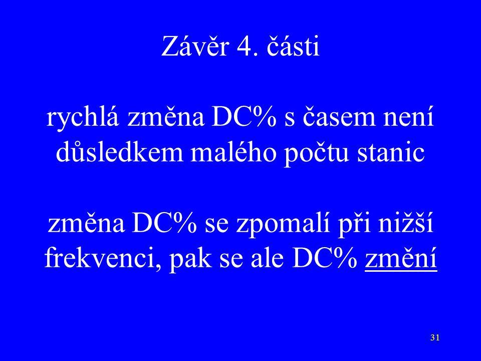 31 Závěr 4.