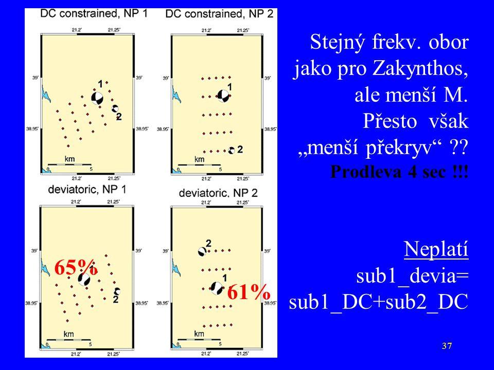 37 Stejný frekv.obor jako pro Zakynthos, ale menší M.