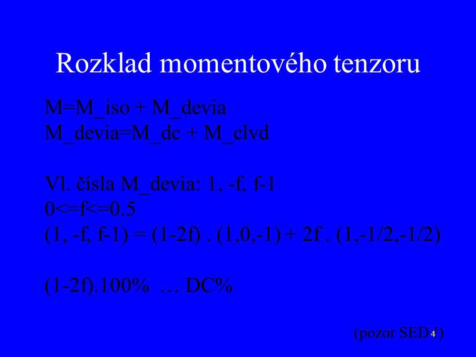 4 Rozklad momentového tenzoru M=M_iso + M_devia M_devia=M_dc + M_clvd Vl.