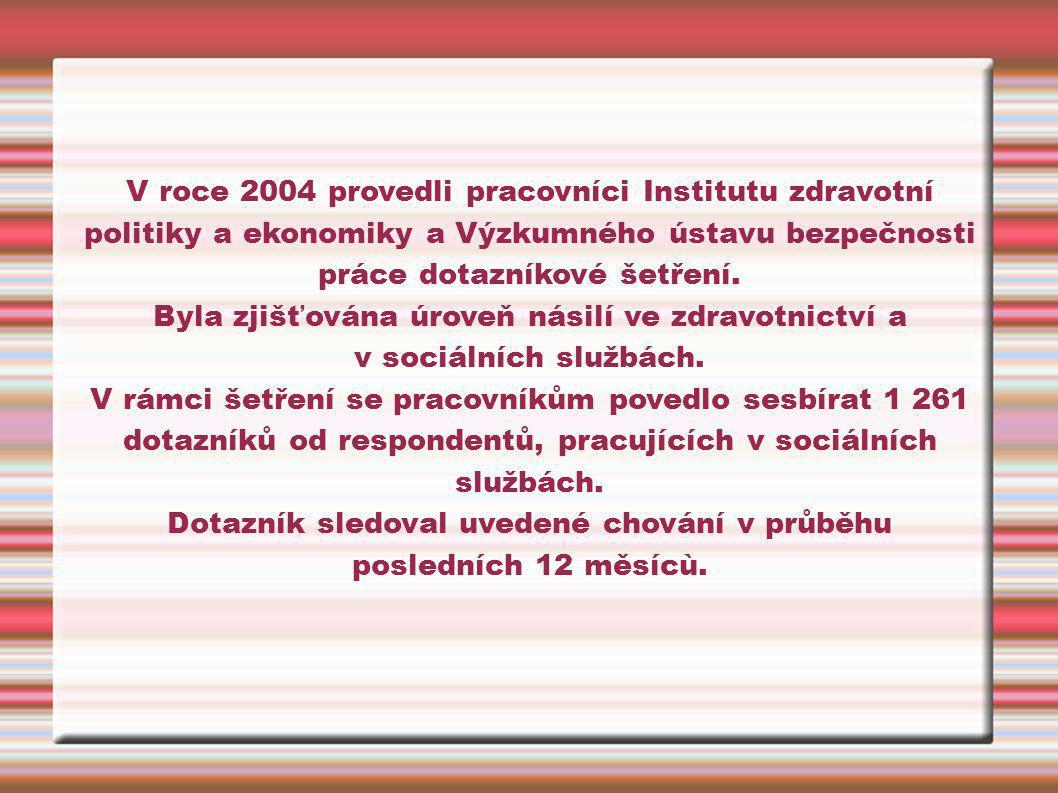 V roce 2004 provedli pracovníci Institutu zdravotní politiky a ekonomiky a Výzkumného ústavu bezpečnosti práce dotazníkové šetření. Byla zjišťována úr