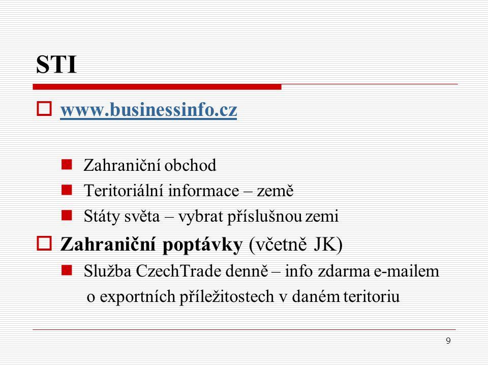 10 Ekonomická část STI - kapitoly  Ekonomická charakteristika země  Finanční a daňový sektor  Zahraniční obchod země (bilance, NTBs)  Obchodní a ek.