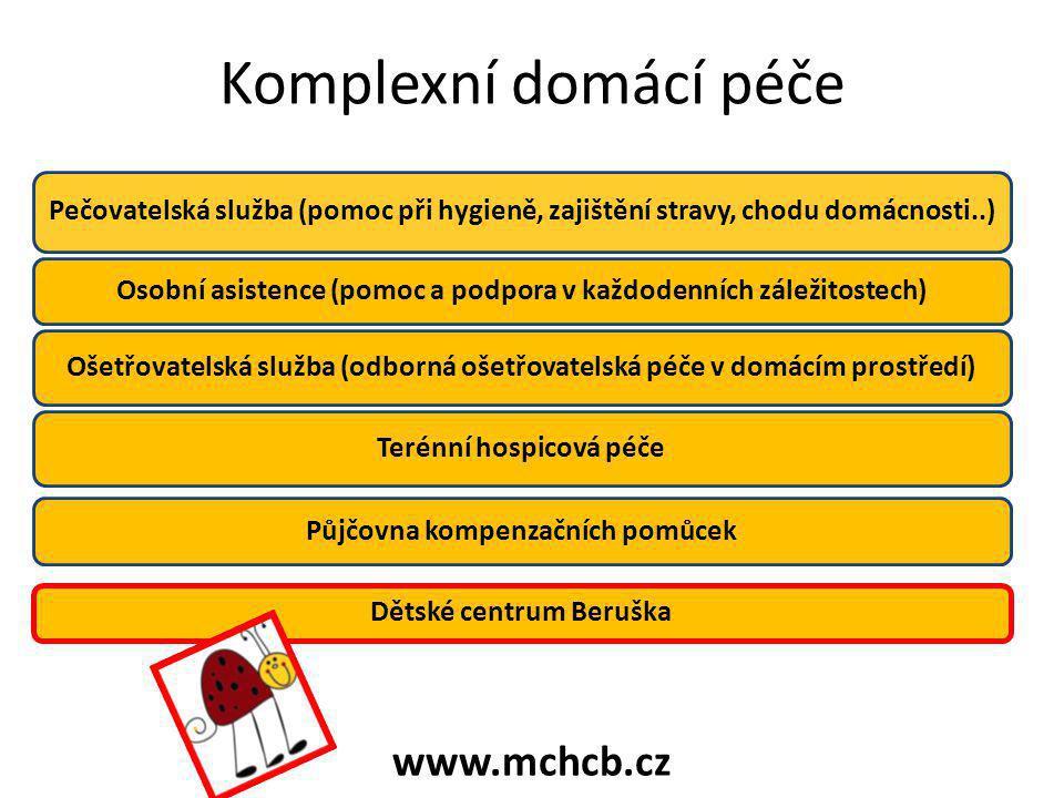 Komplexní domácí péče www.mchcb.cz Pečovatelská služba (pomoc při hygieně, zajištění stravy, chodu domácnosti..) Osobní asistence (pomoc a podpora v k