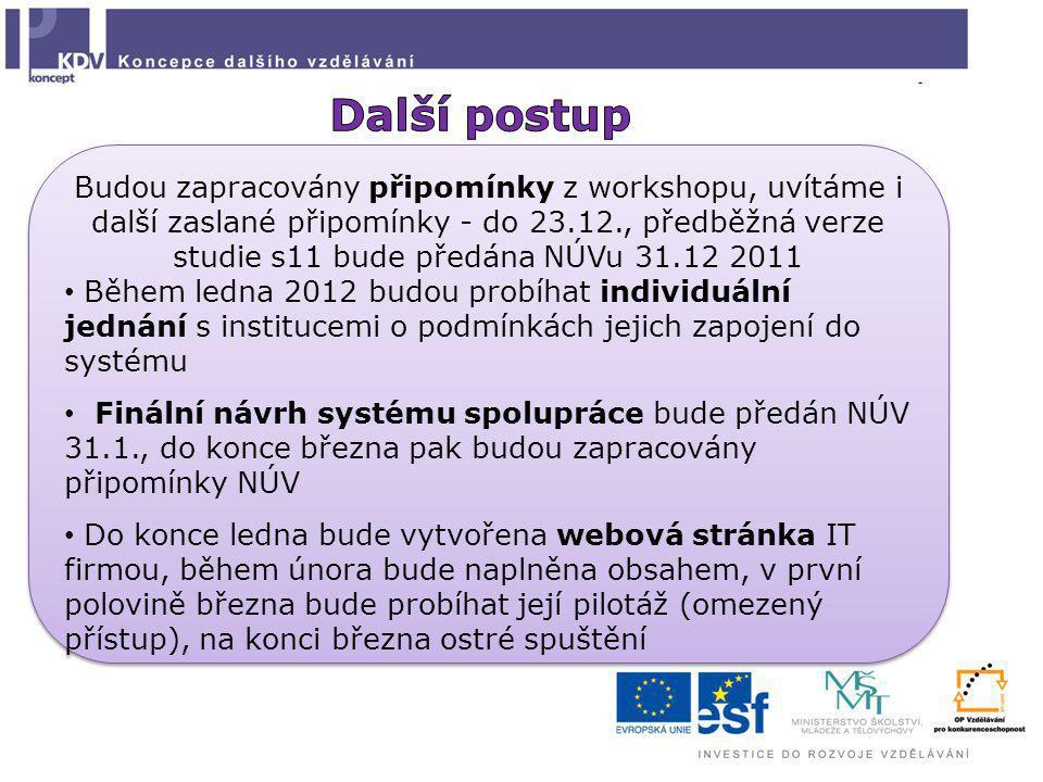 Budou zapracovány připomínky z workshopu, uvítáme i další zaslané připomínky - do 23.12., předběžná verze studie s11 bude předána NÚVu 31.12 2011 Během ledna 2012 budou probíhat individuální jednání s institucemi o podmínkách jejich zapojení do systému Finální návrh systému spolupráce bude předán NÚV 31.1., do konce března pak budou zapracovány připomínky NÚV Do konce ledna bude vytvořena webová stránka IT firmou, během února bude naplněna obsahem, v první polovině března bude probíhat její pilotáž (omezený přístup), na konci března ostré spuštění Budou zapracovány připomínky z workshopu, uvítáme i další zaslané připomínky - do 23.12., předběžná verze studie s11 bude předána NÚVu 31.12 2011 Během ledna 2012 budou probíhat individuální jednání s institucemi o podmínkách jejich zapojení do systému Finální návrh systému spolupráce bude předán NÚV 31.1., do konce března pak budou zapracovány připomínky NÚV Do konce ledna bude vytvořena webová stránka IT firmou, během února bude naplněna obsahem, v první polovině března bude probíhat její pilotáž (omezený přístup), na konci března ostré spuštění
