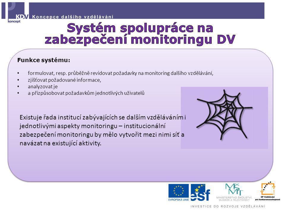 Funkce systému: formulovat, resp. průběžně revidovat požadavky na monitoring dalšího vzdělávání, zjišťovat požadované informace, analyzovat je a přizp