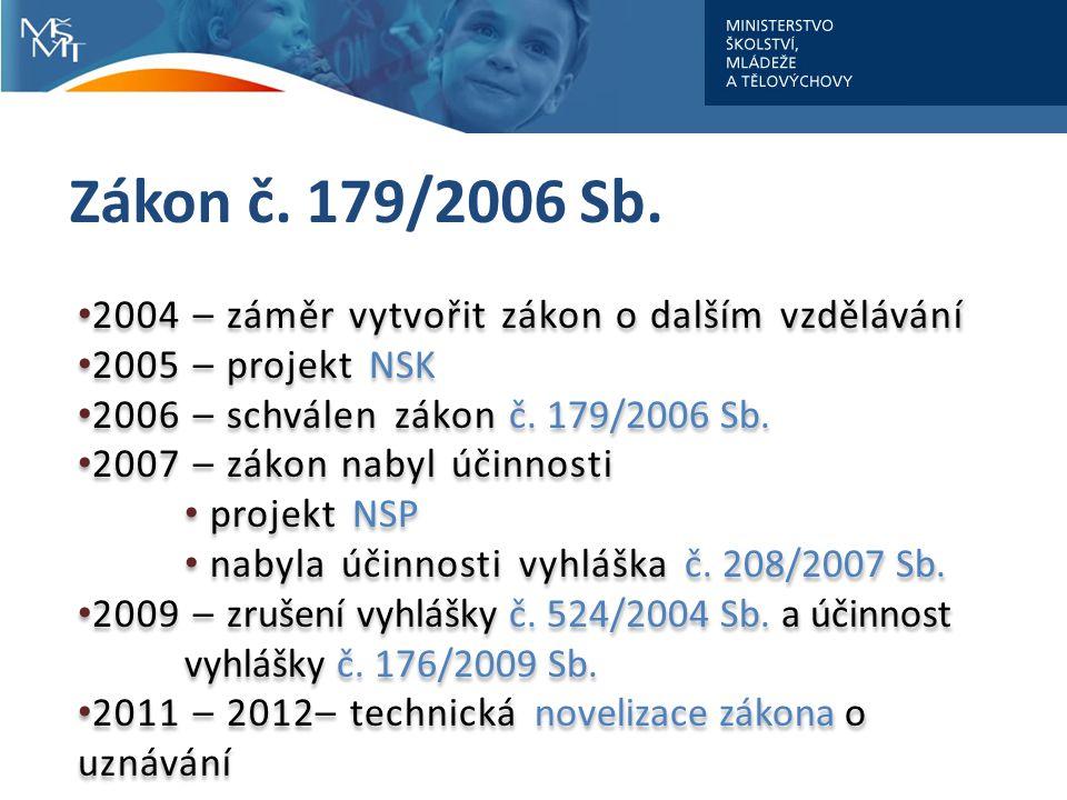 2004 – záměr vytvořit zákon o dalším vzdělávání 2005 – projekt NSK 2006 – schválen zákon č. 179/2006 Sb. 2007 – zákon nabyl účinnosti projekt NSP naby