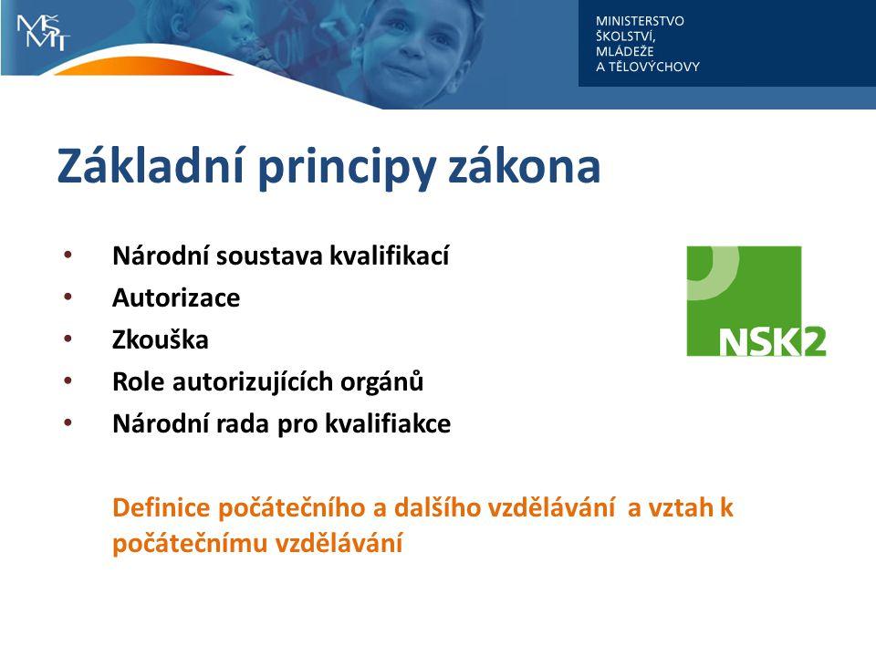 Základní principy zákona Národní soustava kvalifikací Autorizace Zkouška Role autorizujících orgánů Národní rada pro kvalifiakce Definice počátečního