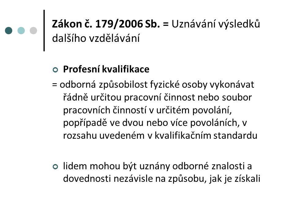 Zákon č. 179/2006 Sb.