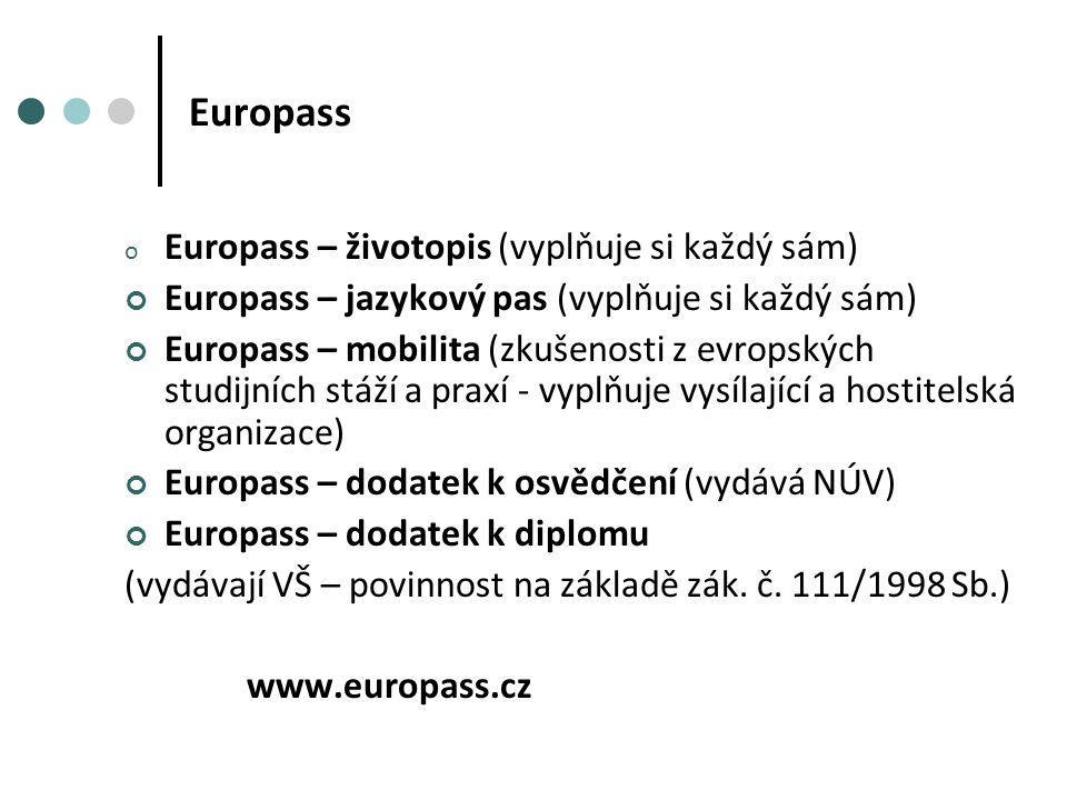 Europass o Europass – životopis (vyplňuje si každý sám) Europass – jazykový pas (vyplňuje si každý sám) Europass – mobilita (zkušenosti z evropských studijních stáží a praxí - vyplňuje vysílající a hostitelská organizace) Europass – dodatek k osvědčení (vydává NÚV) Europass – dodatek k diplomu (vydávají VŠ – povinnost na základě zák.