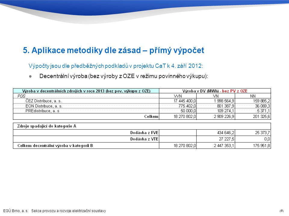 EGÚ Brno, a. s. Sekce provozu a rozvoje elektrizační soustavy 21 5. Aplikace metodiky dle zásad – přímý výpočet Výpočty jsou dle předběžných podkladů