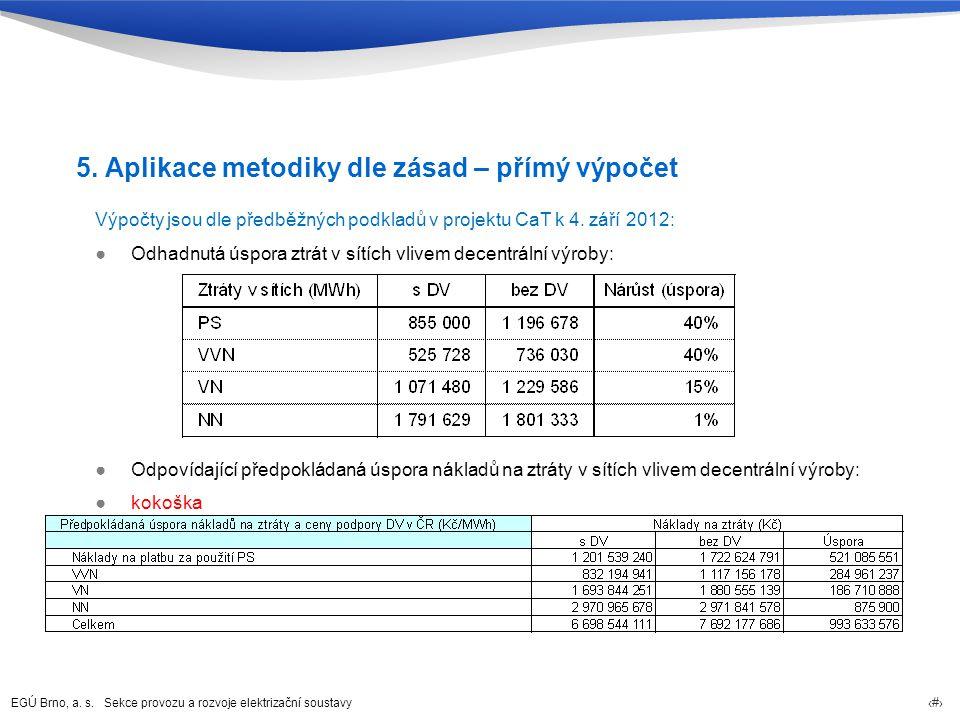 EGÚ Brno, a. s. Sekce provozu a rozvoje elektrizační soustavy 22 5. Aplikace metodiky dle zásad – přímý výpočet Výpočty jsou dle předběžných podkladů