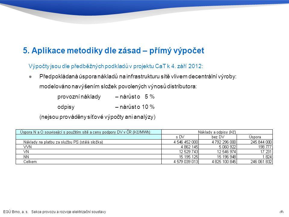 EGÚ Brno, a. s. Sekce provozu a rozvoje elektrizační soustavy 24 5. Aplikace metodiky dle zásad – přímý výpočet Výpočty jsou dle předběžných podkladů