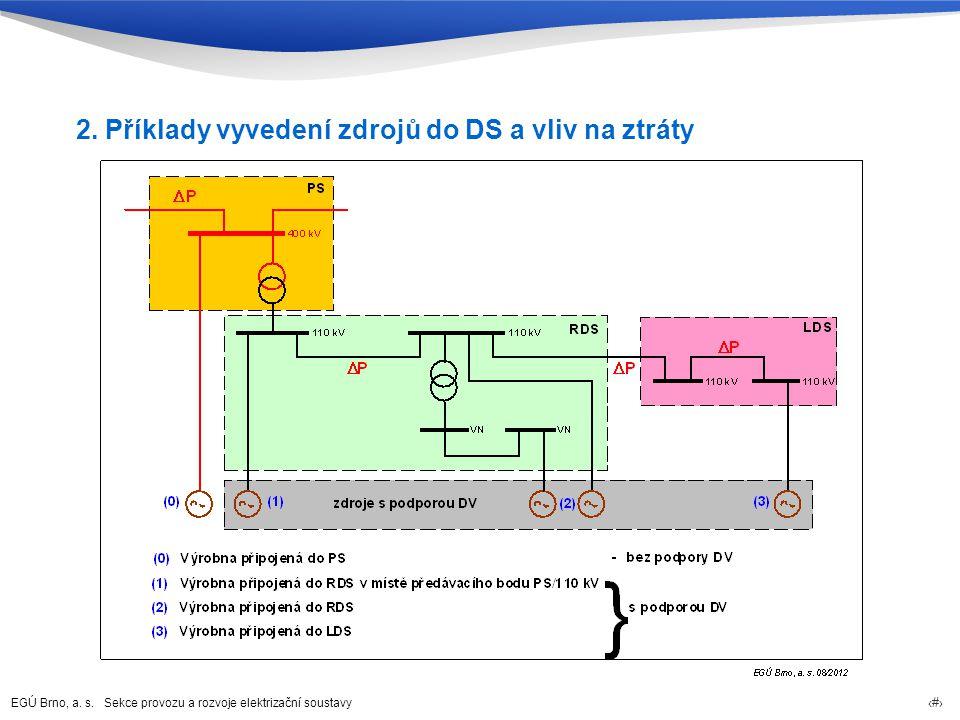 EGÚ Brno, a. s. Sekce provozu a rozvoje elektrizační soustavy 7 2. Příklady vyvedení zdrojů do DS a vliv na ztráty