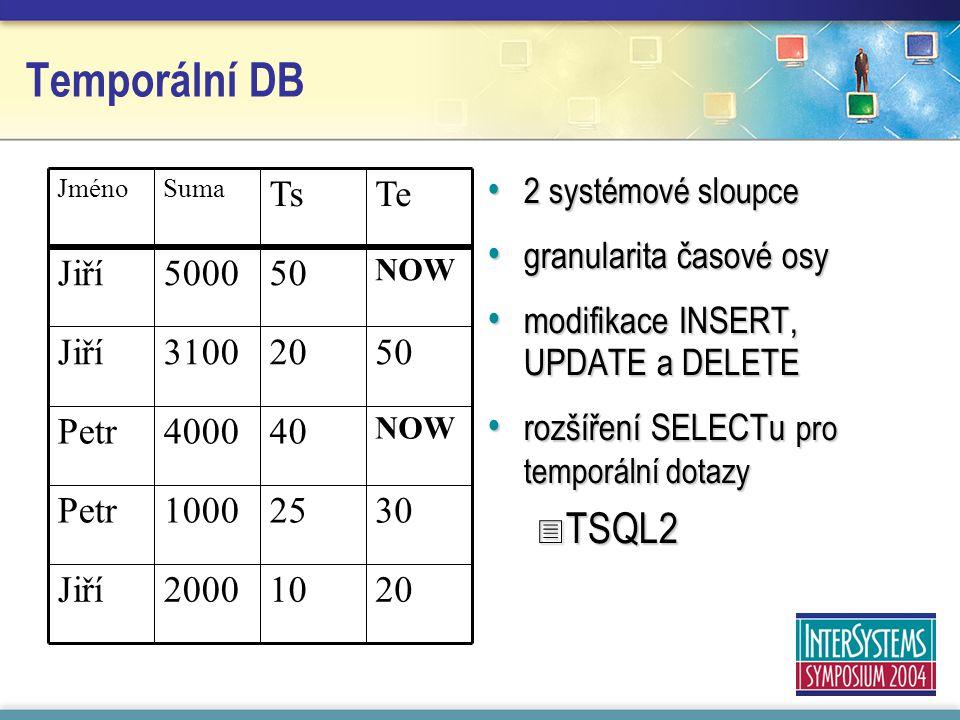 Temporální DB 2 systémové sloupce 2 systémové sloupce granularita časové osy granularita časové osy modifikace INSERT, UPDATE a DELETE modifikace INSERT, UPDATE a DELETE rozšíření SELECTu pro temporální dotazy rozšíření SELECTu pro temporální dotazy  TSQL2 20102000Jiří 30251000Petr NOW 404000Petr 50203100Jiří NOW 505000Jiří TeTs SumaJméno