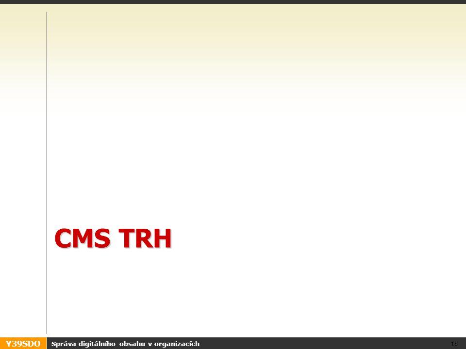 Y39SDO CMS TRH Správa digitálního obsahu v organizacích 18