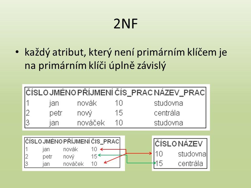 2NF každý atribut, který není primárním klíčem je na primárním klíči úplně závislý