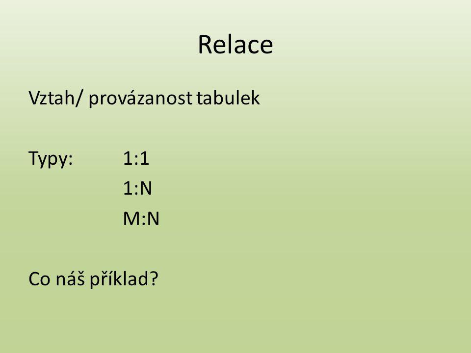 Relace Vztah/ provázanost tabulek Typy: 1:1 1:N M:N Co náš příklad
