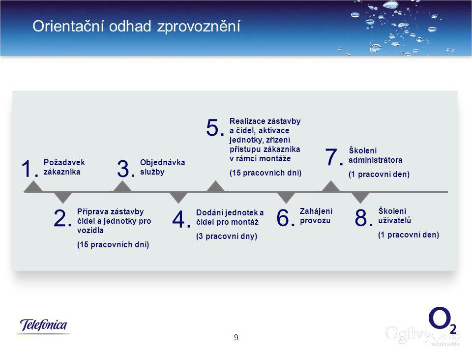 9 Orientační odhad zprovoznění 9 1. Požadavek zákazníka 2.