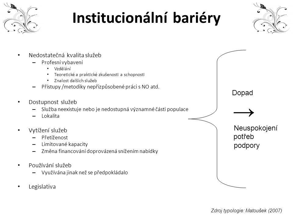 Institucionální bariéry Nedostatečná kvalita služeb – Profesní vybavení Vzdělání Teoretické a praktické zkušenosti a schopnosti Znalost dalších služeb