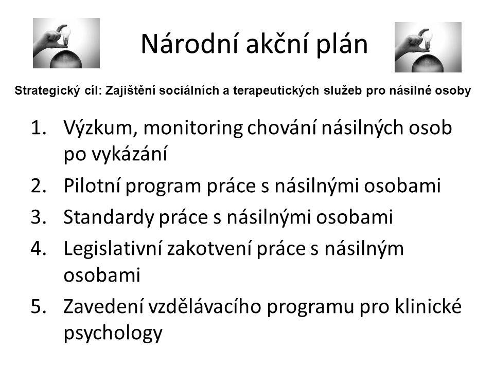 Národní akční plán 1.Výzkum, monitoring chování násilných osob po vykázání 2.Pilotní program práce s násilnými osobami 3.Standardy práce s násilnými o