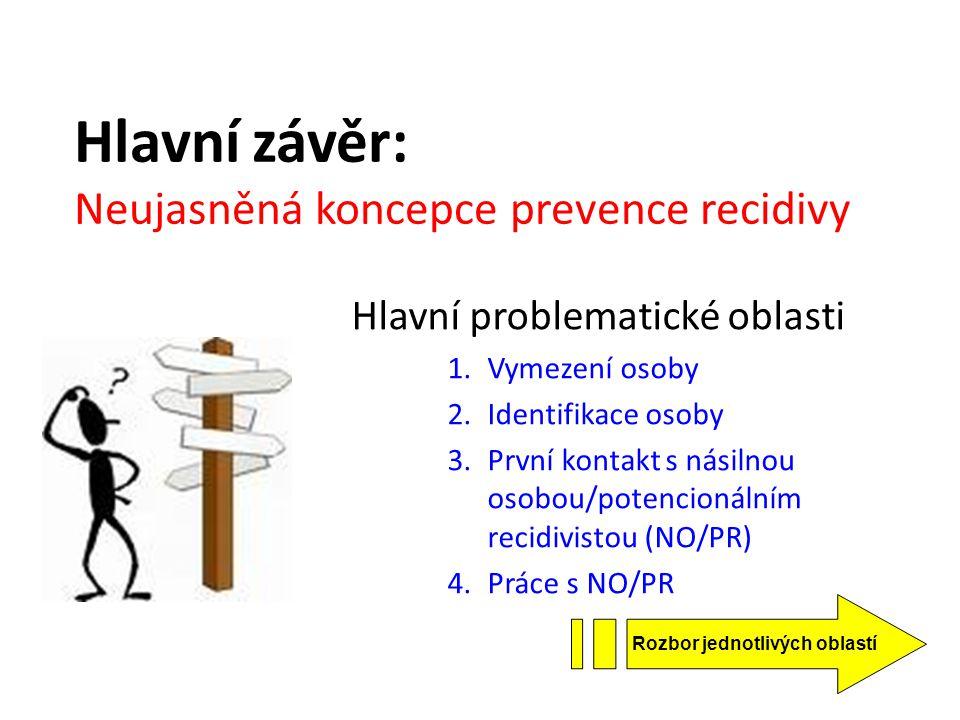 Hlavní závěr: Neujasněná koncepce prevence recidivy Hlavní problematické oblasti 1.Vymezení osoby 2.Identifikace osoby 3.První kontakt s násilnou osob
