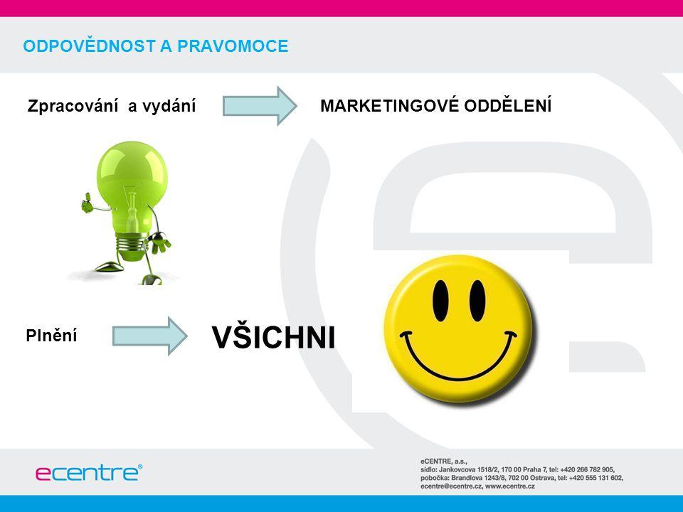 DESIGN MANUÁL LOGO – identita firmy eCENTRE CENTREs Firma Produkt