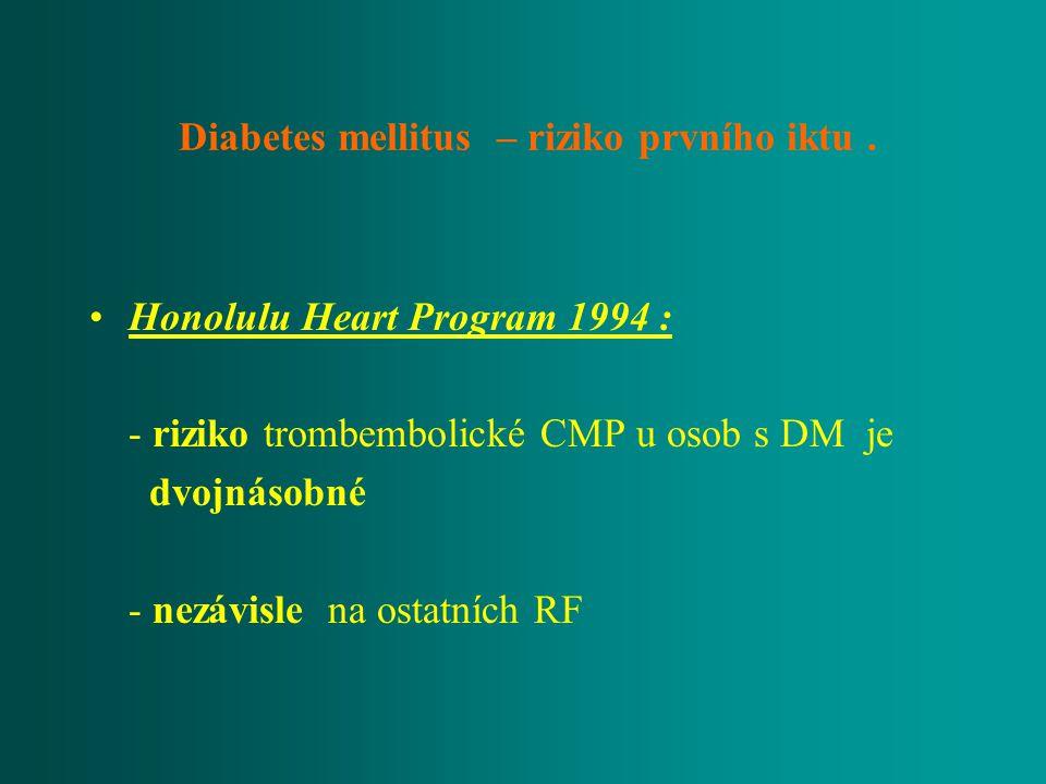 Diabetes mellitus – riziko prvního iktu. Honolulu Heart Program 1994 : - riziko trombembolické CMP u osob s DM je dvojnásobné - nezávisle na ostatních