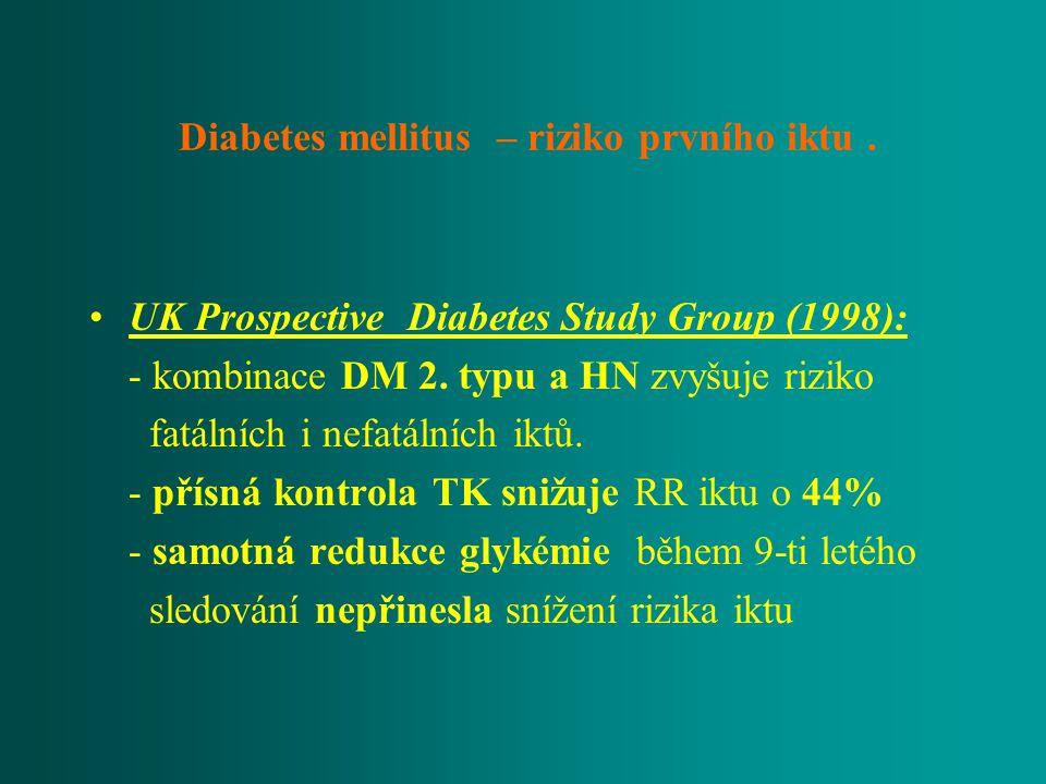 Diabetes mellitus – riziko prvního iktu. UK Prospective Diabetes Study Group (1998): - kombinace DM 2. typu a HN zvyšuje riziko fatálních i nefatálníc