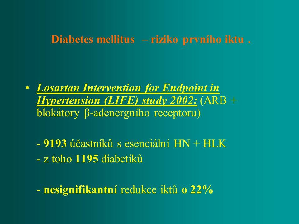 Diabetes mellitus – riziko prvního iktu. Losartan Intervention for Endpoint in Hypertension (LIFE) study 2002: (ARB + blokátory β-adenergního receptor