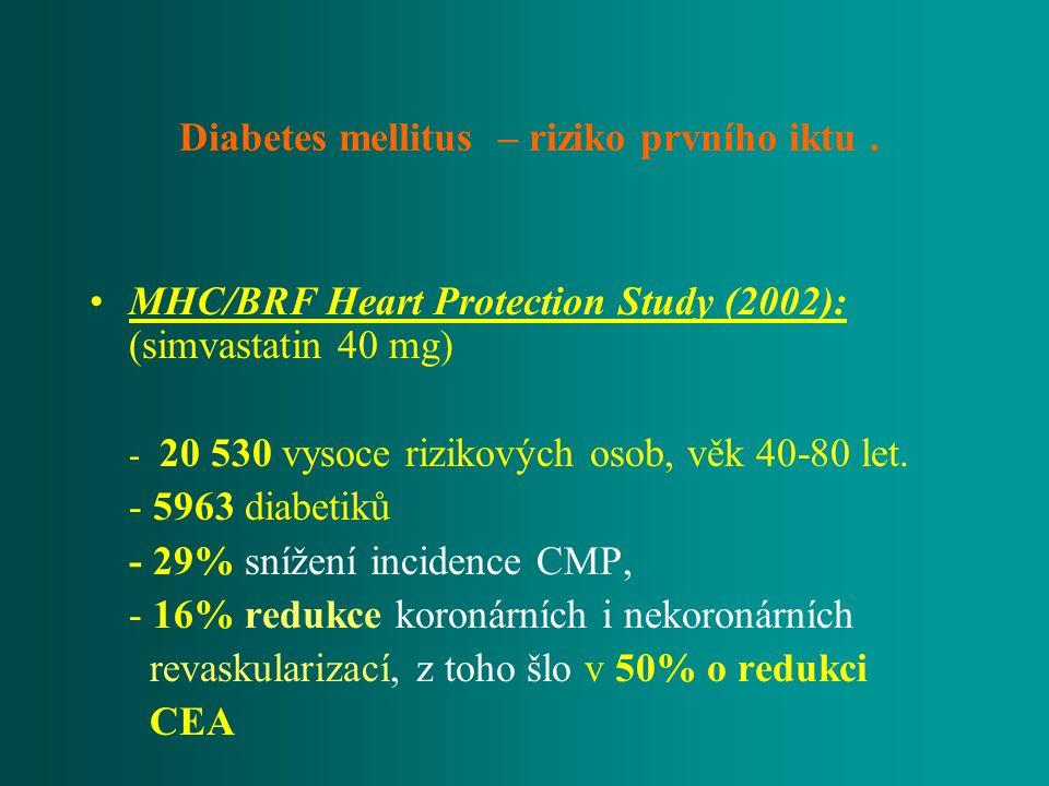 Diabetes mellitus – riziko prvního iktu. MHC/BRF Heart Protection Study (2002): (simvastatin 40 mg) - 20 530 vysoce rizikových osob, věk 40-80 let. -