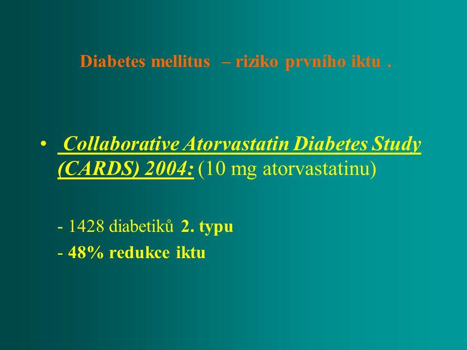 Diabetes mellitus – riziko prvního iktu. Collaborative Atorvastatin Diabetes Study (CARDS) 2004: (10 mg atorvastatinu) - 1428 diabetiků 2. typu - 48%