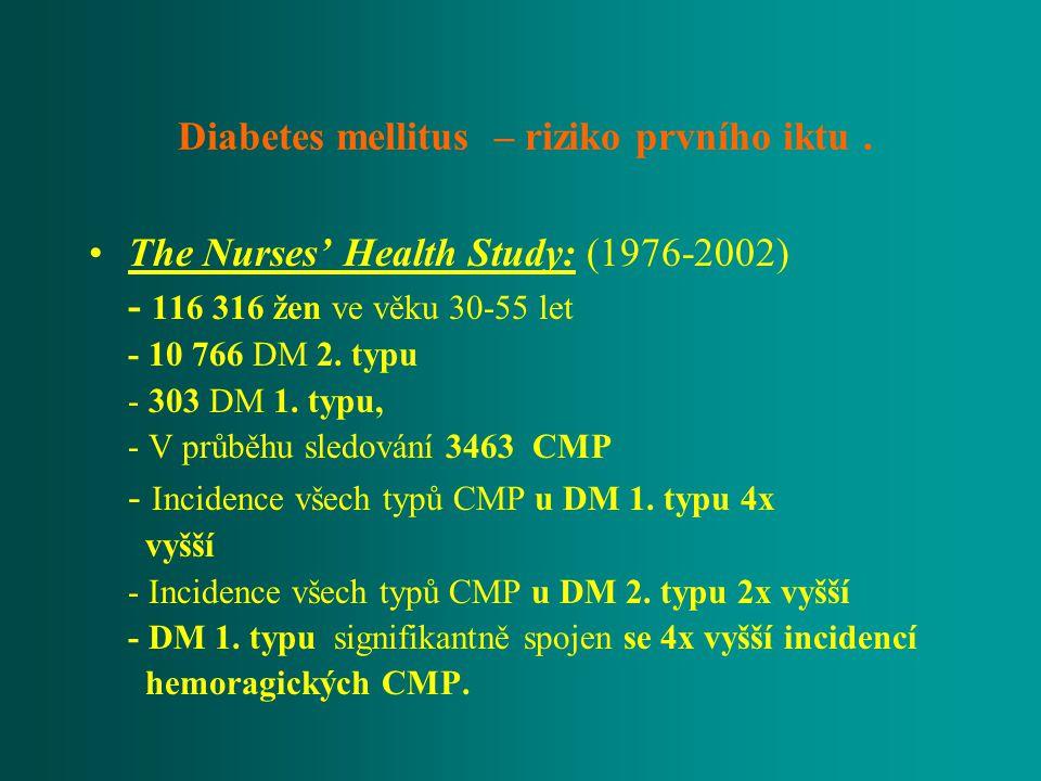 Diabetes mellitus – riziko prvního iktu. The Nurses' Health Study: (1976-2002) - 116 316 žen ve věku 30-55 let - 10 766 DM 2. typu - 303 DM 1. typu, -