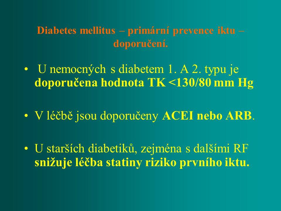 Diabetes mellitus – primární prevence iktu – doporučení. U nemocných s diabetem 1. A 2. typu je doporučena hodnota TK <130/80 mm Hg V léčbě jsou dopor