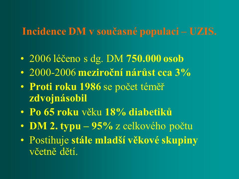 Incidence DM v současné populaci – UZIS. 2006 léčeno s dg. DM 750.000 osob 2000-2006 meziroční nárůst cca 3% Proti roku 1986 se počet téměř zdvojnásob