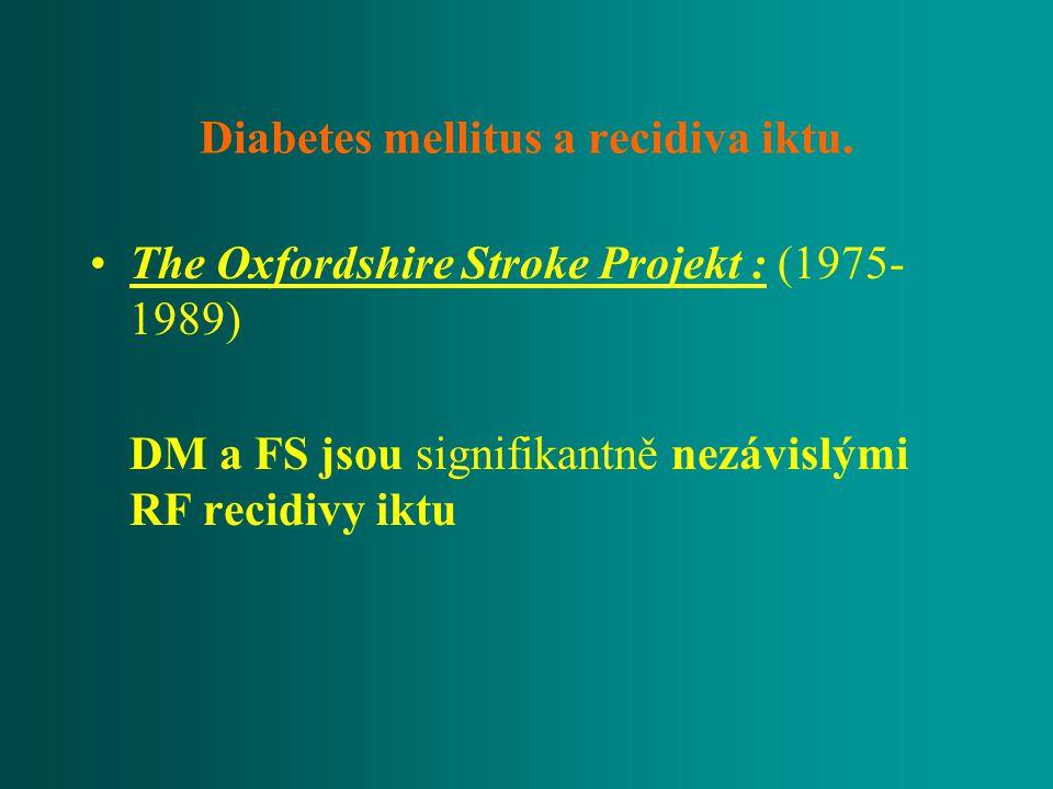 Diabetes mellitus a recidiva iktu. The Oxfordshire Stroke Projekt : (1975- 1989) DM a FS jsou signifikantně nezávislými RF recidivy iktu
